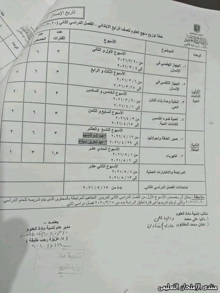توزيع منهج العلوم للصف الرابع الابتدائي الترم الثاني 2021 Arabic Books Sheet Music Person