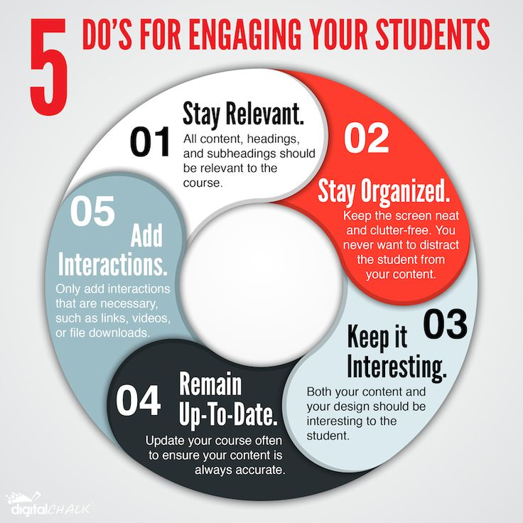 5 Do's for Engaging Your Students #eLearning #InstructionalDesign