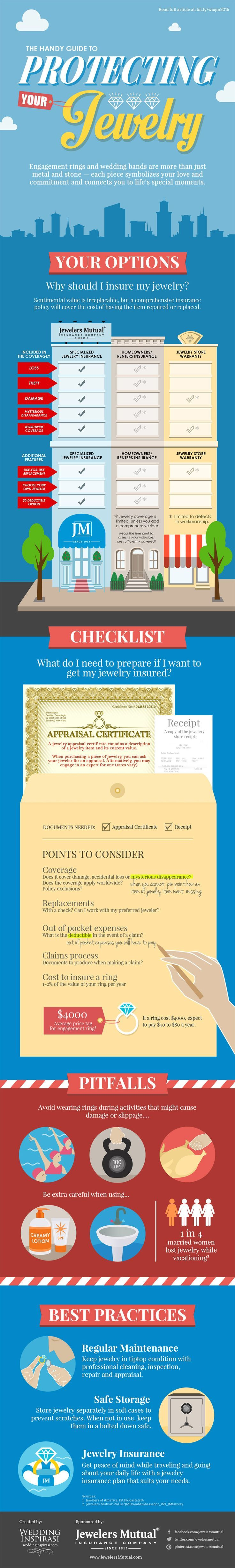 Jewelers Mutual Insurance Company jewelry insurance infographics engagement ring wedding band guide Insurance Insurance