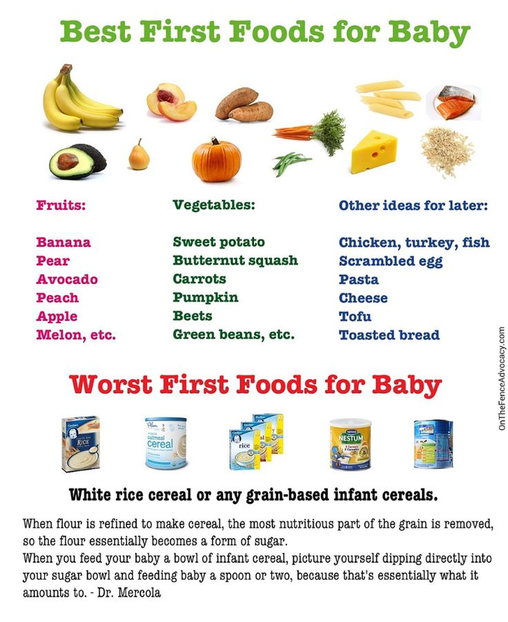 Information found here, follow the link to the whole article:  http://www.homemade-baby-food-recipes.com/baby-led-weaning-first-foods.html