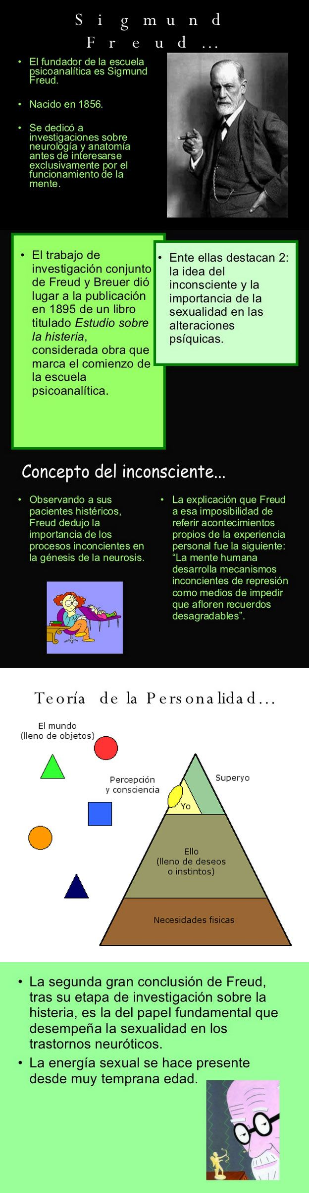 ... Sigmund Freud. Histeria. Teoría psicoanalítica.