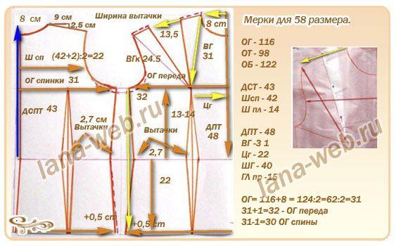58 размер - мерки и выкройка-основа