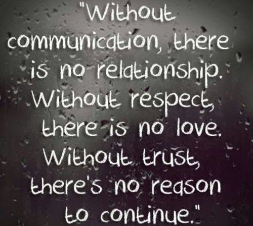 Quotes Related To Respect: Communication Problems In Relationships And How To Deal