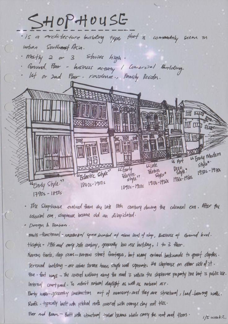 #chaijunhui #dac1214 #week3 #sketchbook #page1