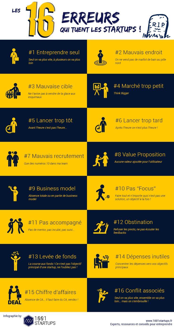 16 erreurs qui tuent les startups !
