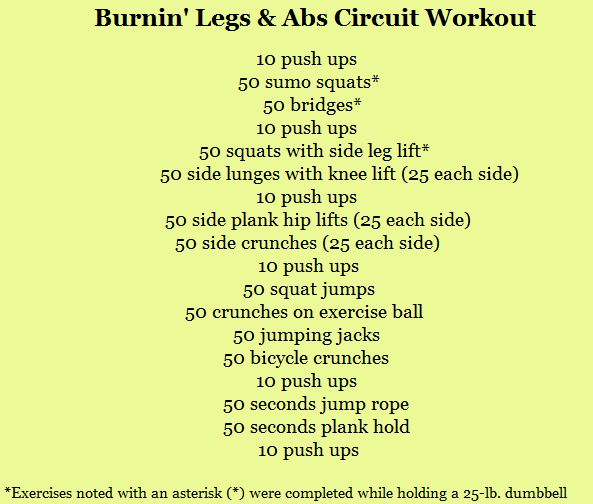 Legs and Abs Circuit Workout via @Peanut Butter Fingers
