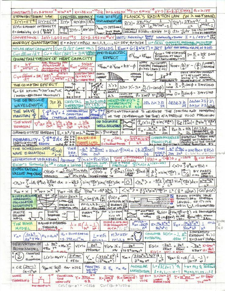 105 best Engineering images on Pinterest Technology, Electrical