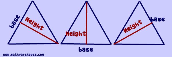 Area of a Triangle Tutorial and Interacitve Applet, Examples, Pictures and Practice Problems