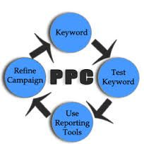 #PPC #Expert http://www.ppcexperts.co.in/