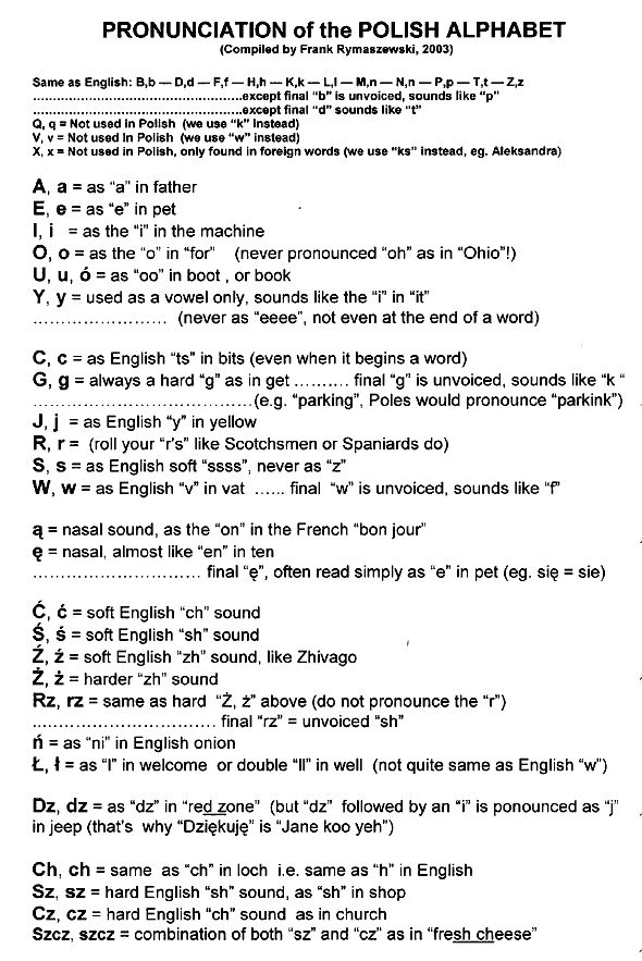 may find this really useful over the next six months.. how to pronounce the polish alphabet
