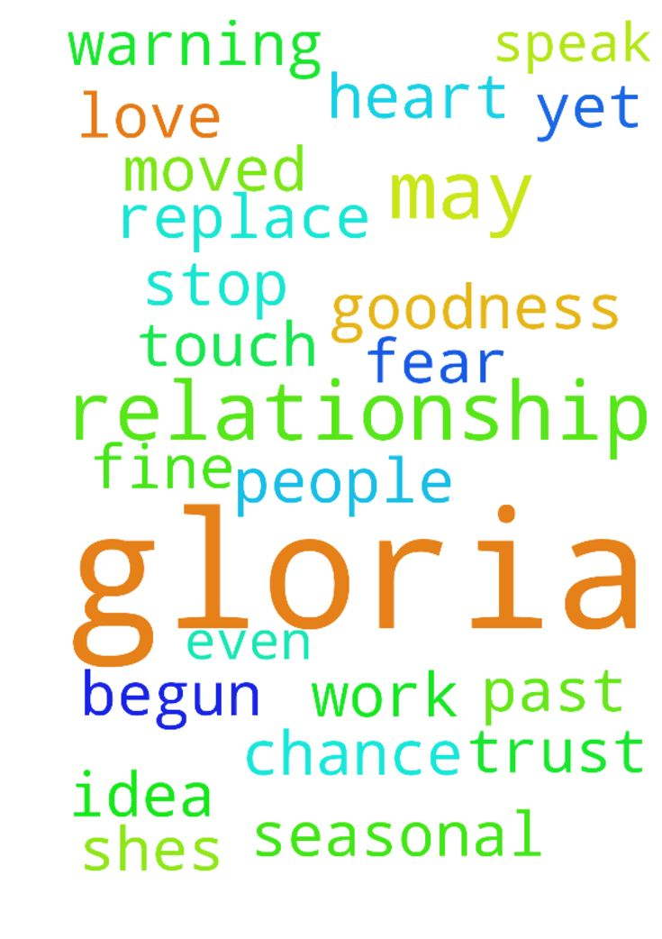 Pray for my relationship with Gloria -   	Dear Brothers and Sisters in Christ, The past couple weeks have been difficult for me. My seasonal work has begun and my body is getting older and not used to it yet. I had to take my 92-year-old mother to the doctor for a small problem - she's fine, Thank you God for watching over her.    	�    	I still miss Gloria so much and can't stop thinking about her. She left me without warning, and I had no idea that anything was wrong. She won;t talk to me…