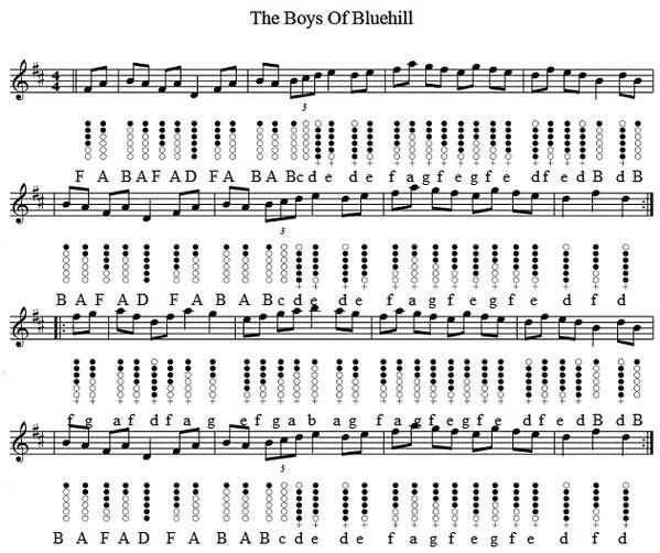 12 besten music bilder auf pinterest musik noten for Classic house chords