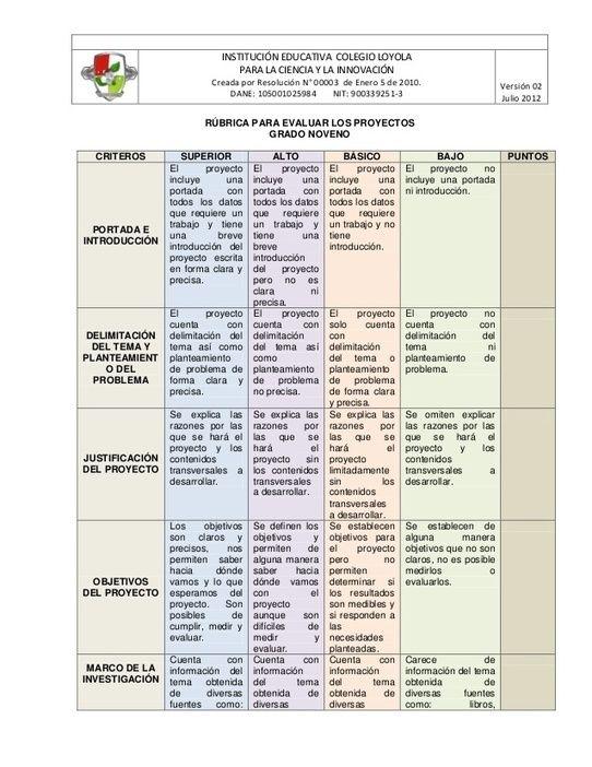 articuloseducativos.es: Rúbrica para evaluar los proyectos
