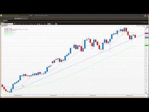 Forex chart patterns youtube
