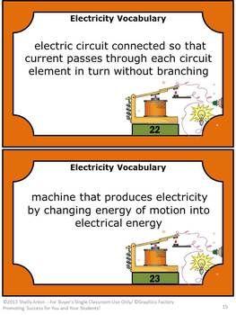 75 best Electricity/Magnetism images on Pinterest