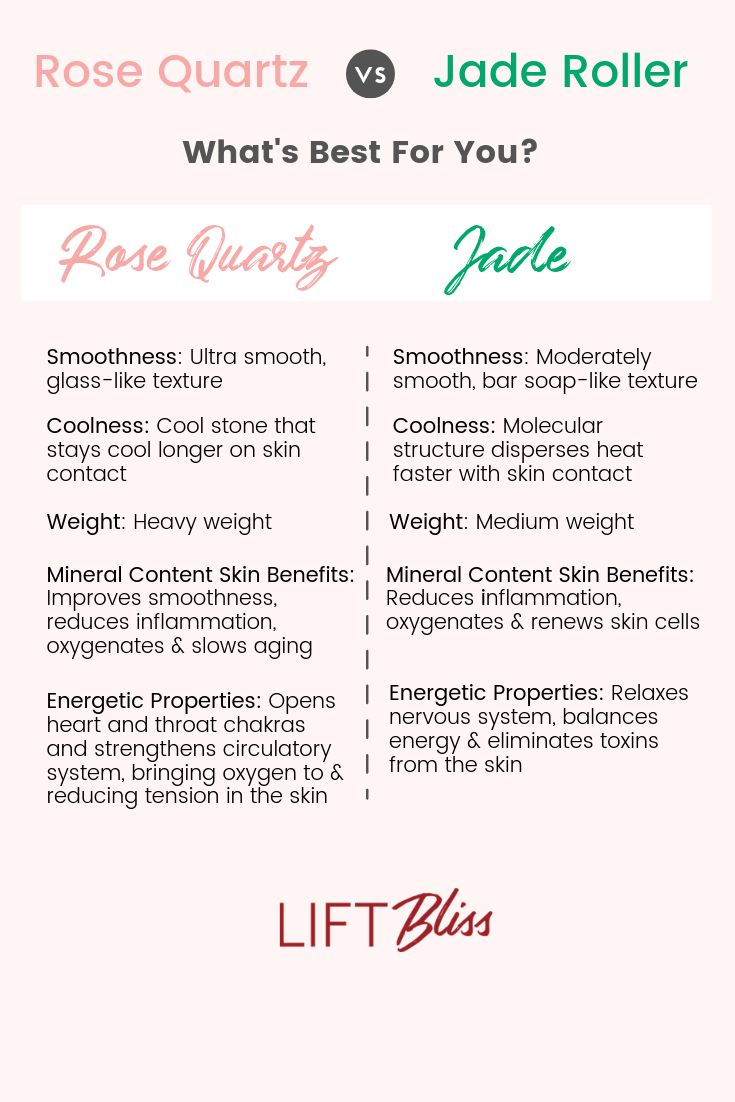 Comparison of Rose Quartz Roller vs. Jade Roller. What are the key differences to know for your skin goals.