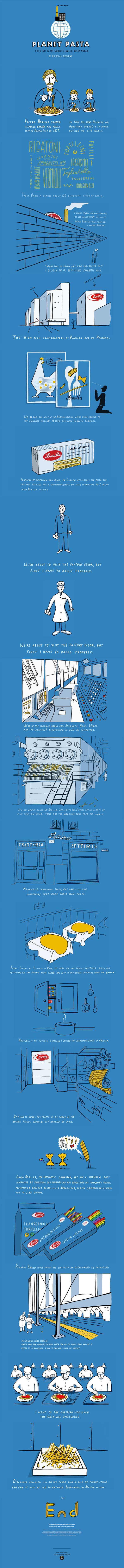 Ny Times Infographic On Barilla S Pasta Pinterest