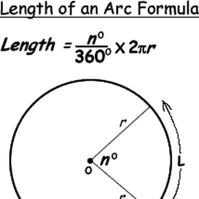 Surface Area and Volume Formulas for Geometric Shapes: Length of an Arc Formula