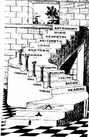 Freemason Steps  FLOWING RHYTHM? PATTERN / REPETITION?                                                                                                                                                     Mais