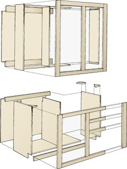 Wooden Kitchen Cabinets Building Plans Diy Blueprints Build Your Own Why Not Face Frame Cabine