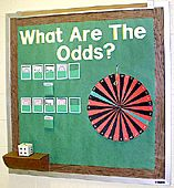 The bulletin board has three different activities to test understanding of probability. First, students will draw cards from a deck to test probability. Second, students will spin the roulette wheel while filling out the worksheet. Last, students will roll the hand-made die a number of times to test probability.