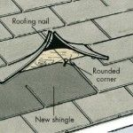 When asphalt shingles are your roofing material, roof leak repair is a simple matter of locating the problem, then eradicating it.