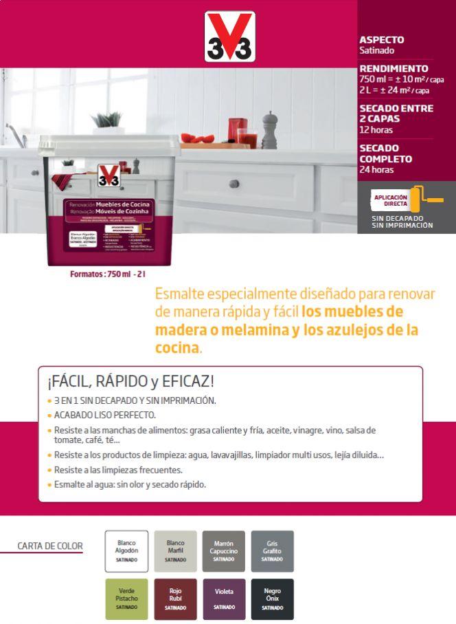 Ficha Técnica Esmalte Renovación Muebles de cocina. Características del producto y su aplicación.