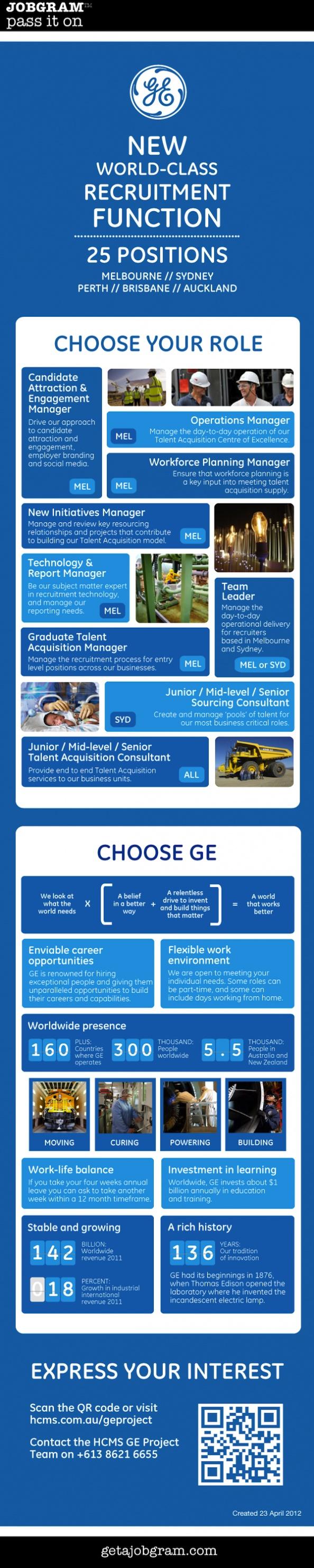 Jobgram - GE Infographic