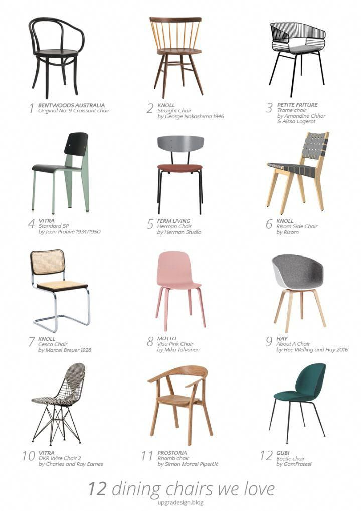 Amazing Dining Chairs To Mix And Match Mixed Dining Chairs