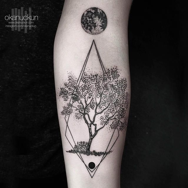 17 Best images about Tattoos & Inspiration on Pinterest | Circle ...