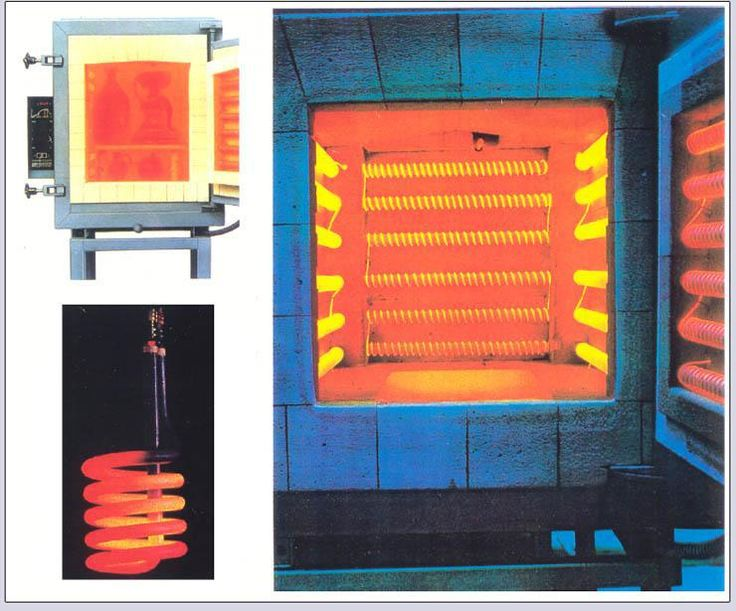 Heating Elements and Control #heating #element #for #furnace http://tanzania.remmont.com/heating-elements-and-control-heating-element-for-furnace/  # FURNACE ELEMENTS SURFACE LOAD The electrical and thermal load on the surface of a resistance wire or strip is expressed in W/cm2 or W/Sq. in. and has a bearing on the Temperature the element will reach and its length of life. When determining a suitable size of wire or strip, the surface load value therefore plays an important part. When two…