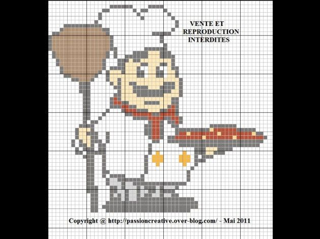 cuisine - kitchen - pizza - point de croix - cross stitch - Blog : http://broderiemimie44.canalblog.com/