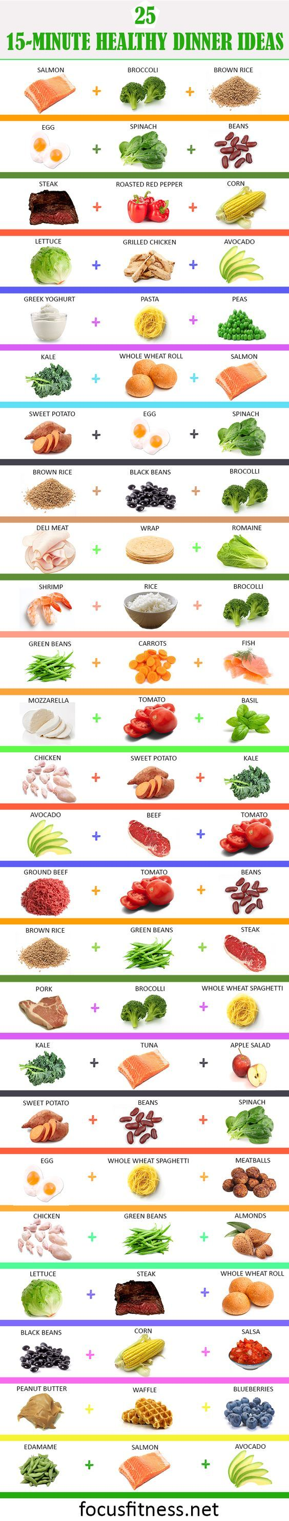 healthy dinner ideas http://focusfitness.net/25-15-minute-healthy-dinner-ideas-for-weight-loss/