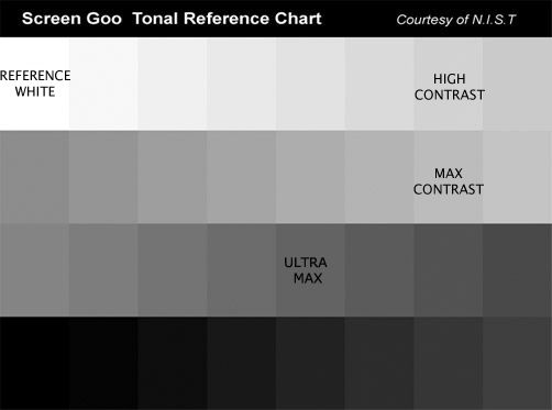 Goo Systems Projection Screen Paint