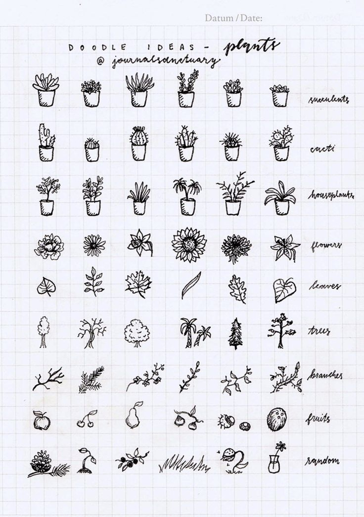 Best 25 Doodling Journal Ideas On Pinterest Bullet Font