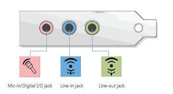 Cara Memperbaiki Sound Card Laptop yang Rusak | Cara Memperbaiki Laptop Mati Total