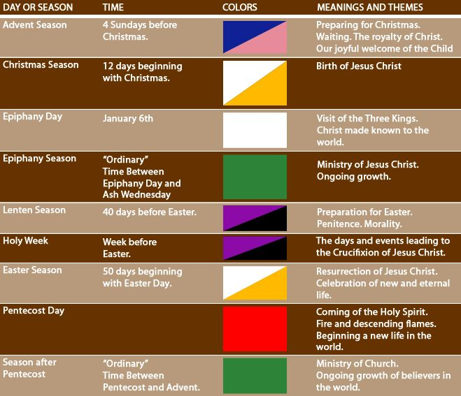 Colors and meaning of the church calendar year