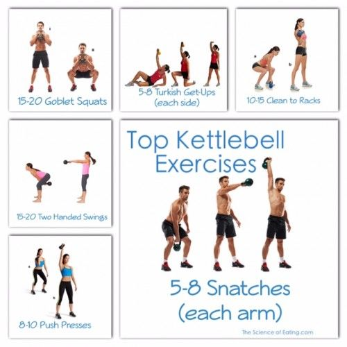 Workout Top Kettlebell Exercises