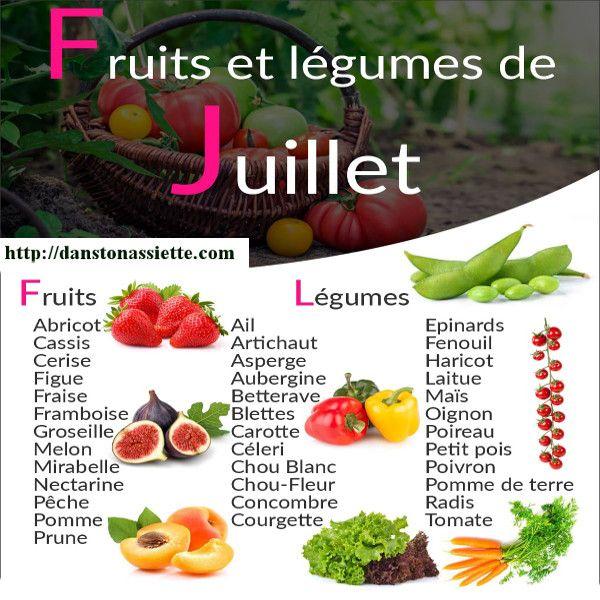 Fruits Et Legumes Du Mois De Juillet Fruits Et Legumes De Saison Fruits Et Legumes Legumes De Saison