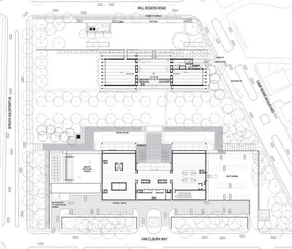 Kimbell Art Museum – First Class Modernism | Marcel Krenz | LinkedIn
