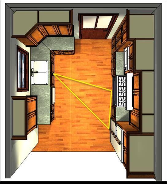The mathematics of the kitchen layout the kitchen work for Kitchen design 6 x 8