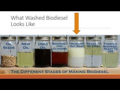 Make Your Own BioFuel - http://www.newvistaenergy.com/biodiesel/biodiesel-conversions/make-your-own-biofuel/