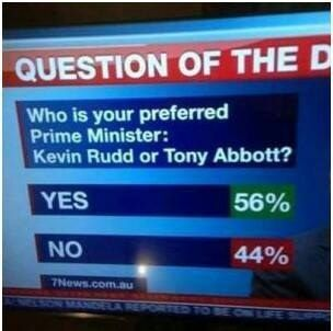 When we were asked the TOUGH questions: | 17 Times Australian News Was Too Much To Handle