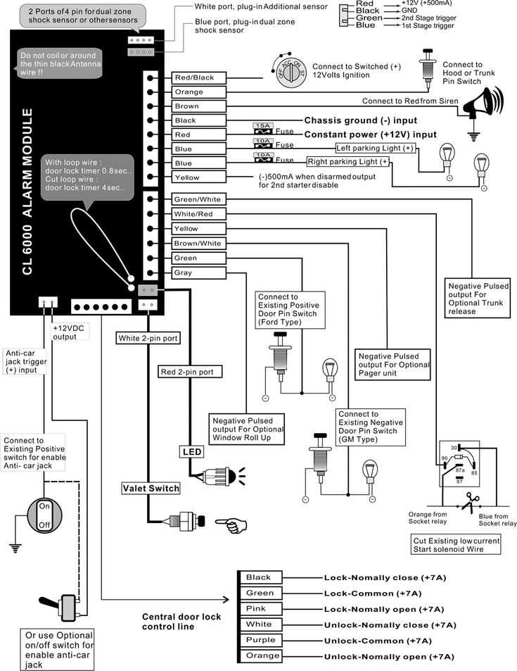 16 References Of Wiring Diagram Of Motorcycle Alarm System