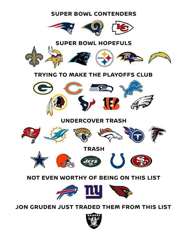 49 Funny Memes Pictures Leather Bound Memes From Week 8 In The Nfl Nfl Funny Funny Sports Memes Nfl Memes
