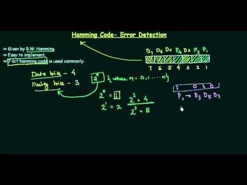 Hamming Code | Error detection Part