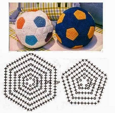 Patron de Pelota de fútbol tejida con pentágonos al crochet