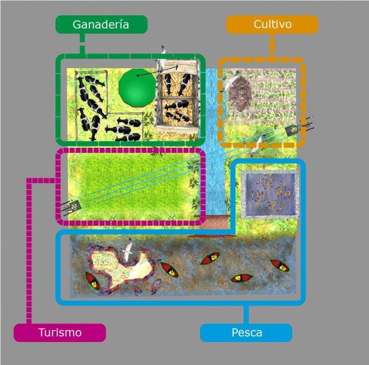 Juego de estArteco de ecosistemas con realidad aumentada. Te puedes descargar los marcadores y la aplicación. #TIC #realidadaumentada