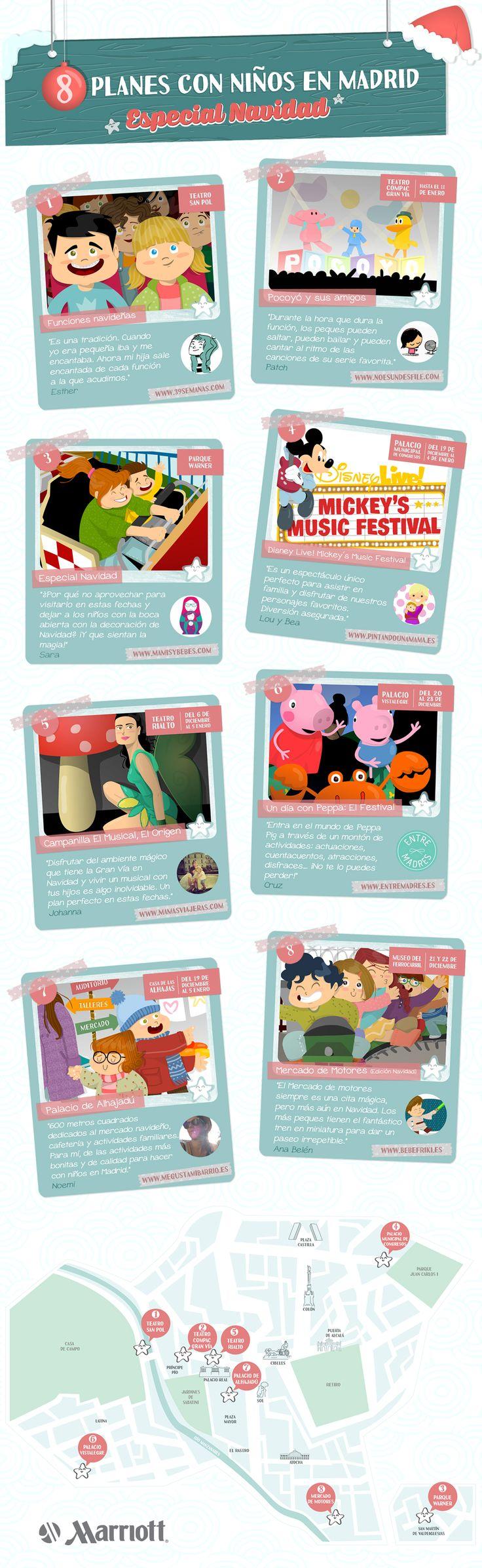 Los Hoteles Marriott en colaboración con 8 grandes madres (¡y bloggers!) españolas han preparado un listado con 8 maravillosos planes para realizar con niños en Madrid durante la Navidad. Puedes elegir entre funciones de teatro, festivales, musicales, mercadillos navideños. Planes para todos los gustos y bolsillos. Descúbrelos todos en http://viajes.espanol.marriott.com/madrid/8-planes-ninos-madrid-especial-navidad/.