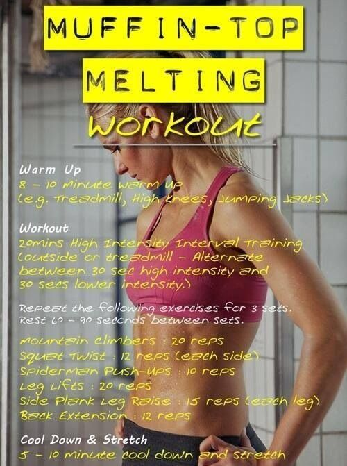 Muffin Top Ab Workout